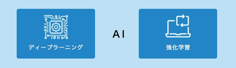 AI事業 ディープラーニング 強化学習