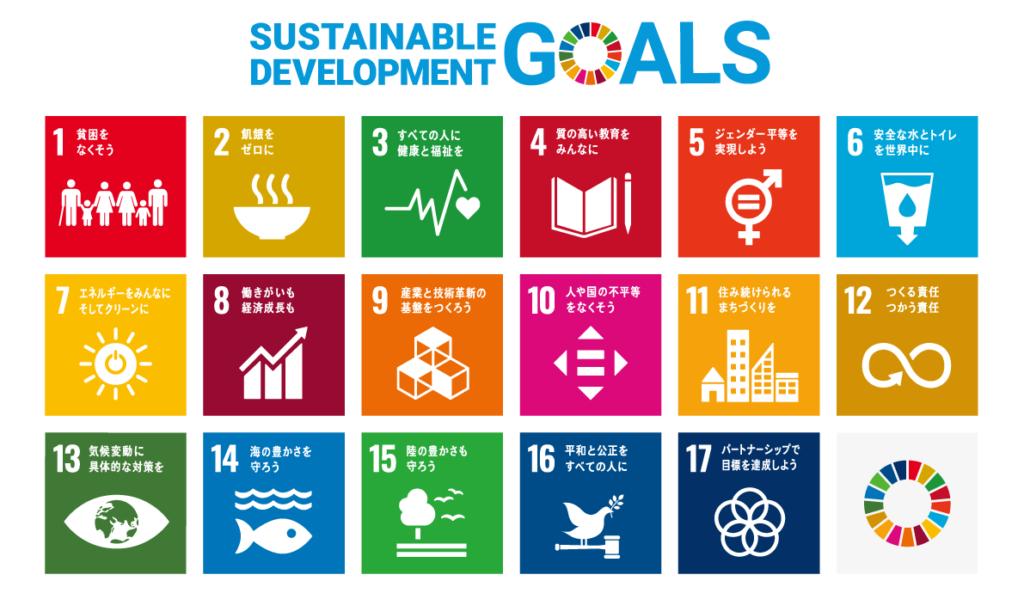 AI for SDGs